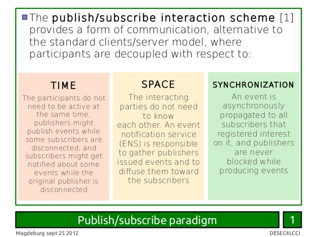 HSIENA: a hybrid publish/subscribe system Slide 2