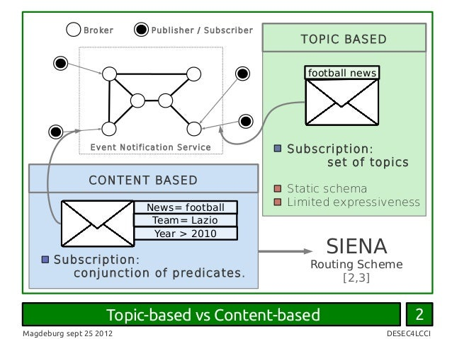 HSIENA: a hybrid publish/subscribe system Slide 3