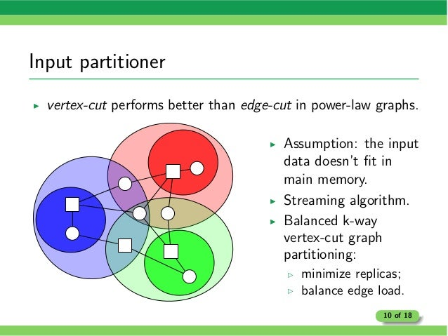 Input partitioner I vertex-cut performs better than edge-cut in power-law graphs. I Assumption: the input data doesn't fit ...
