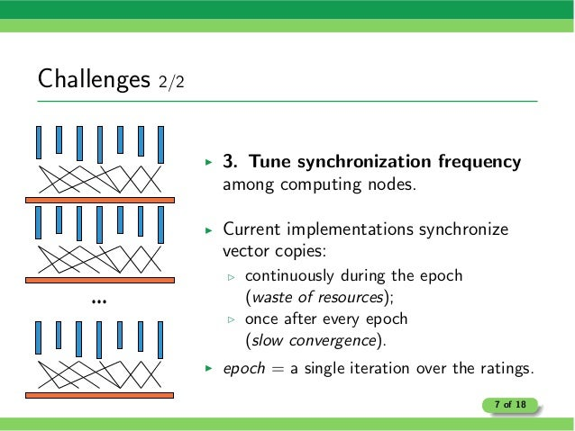 Challenges 2/2 ... I 3. Tune synchronization frequency among computing nodes. I Current implementations synchronize vector...
