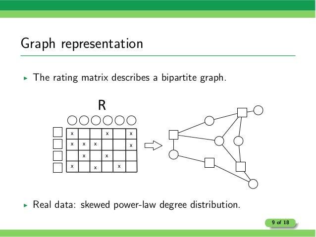 Graph representation I The rating matrix describes a bipartite graph. x x x x x x xx x x x x R I Real data: skewed power-l...