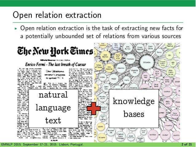 CORE: Context-Aware Open Relation Extraction with Factorization Machines Slide 2