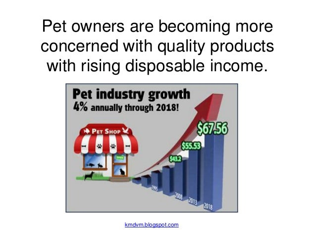 petsmart marketing strategy