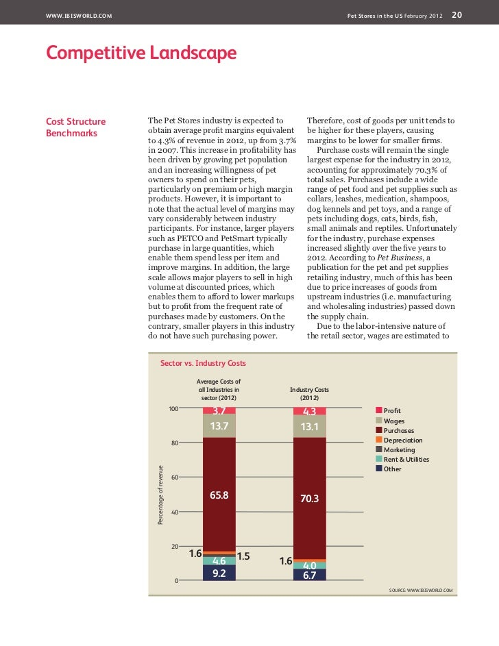 pet store industry report Ross garlick & team's industry analysis of the pet food store industry.