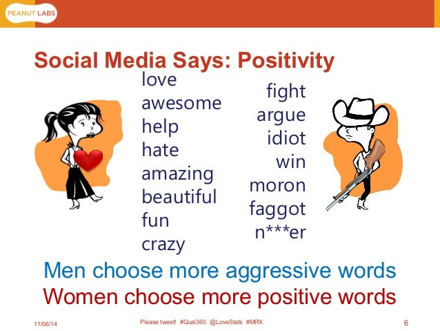Men are from Mars: Gender differences in word choices in social media