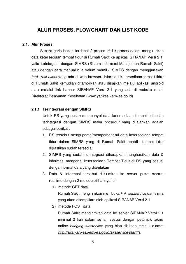 6 4. Data yang sudah terunggah (ter-upload) akan otomatis memperbaharui aplikasi SIRANAP Versi 2.1 apabila format sudah se...