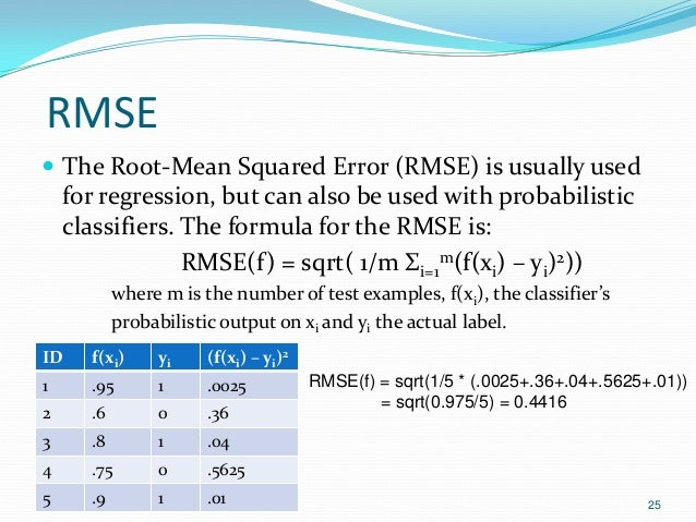 RMSE  The Root-Mean Squared Error (RMSE) is usually used for regression, but can also be used with probabilistic classifi...