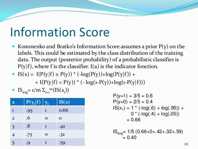 Information Score  Kononenko and Bratko's Information Score assumes a prior P(y) on the labels. This could be estimated b...