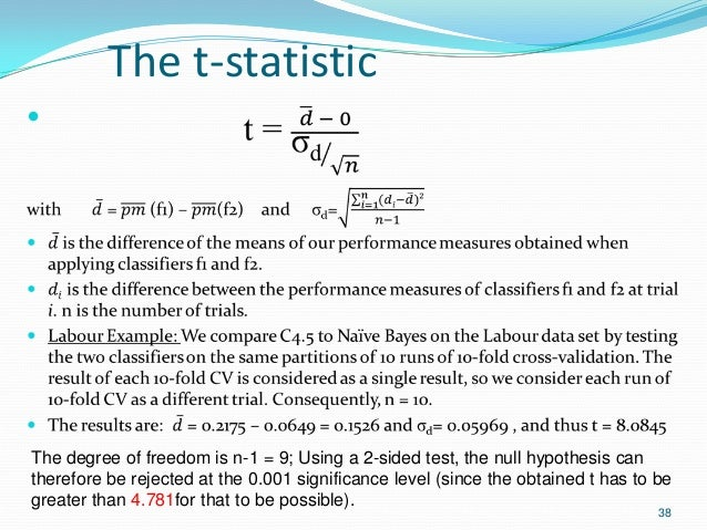 The t-statistic  38 The degree of freedom is n-1 = 9; Using a 2-sided test, the null hypothesis can therefore be rejected...