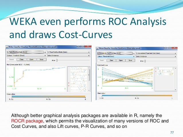 WEKA even performs ROC Analysis and draws Cost-Curves 77 Although better graphical analysis packages are available in R, n...