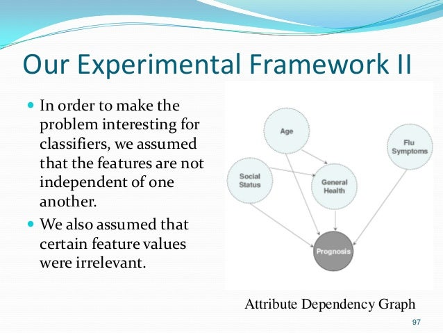 97 Our Experimental Framework II  In order to make the problem interesting for classifiers, we assumed that the features ...
