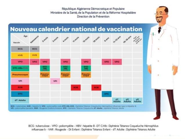 Nouveau Calendrier Vaccinal 2019.Pev Algerie 2015 Final