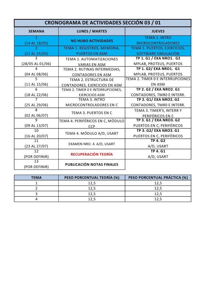 CRONOGRAMA DE ACTIVIDADES SECCIÓN 03 / 01   SEMANA                   LUNES / MARTES                        JUEVES        1...