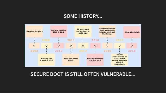 PEW PEW PEW: Designing Secure Boot Securely Slide 3