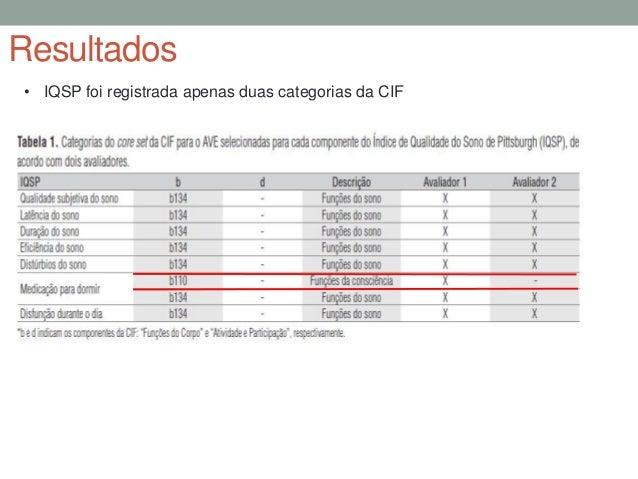 •   Das 26 categorias referidas para o MEEM, 15 (57,7%) foram referentes ao componente    Funções do Corpo e 11 (42,3%) ao...