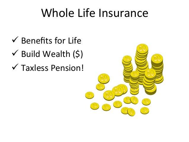 Premium-Finance Whole Life Insurance