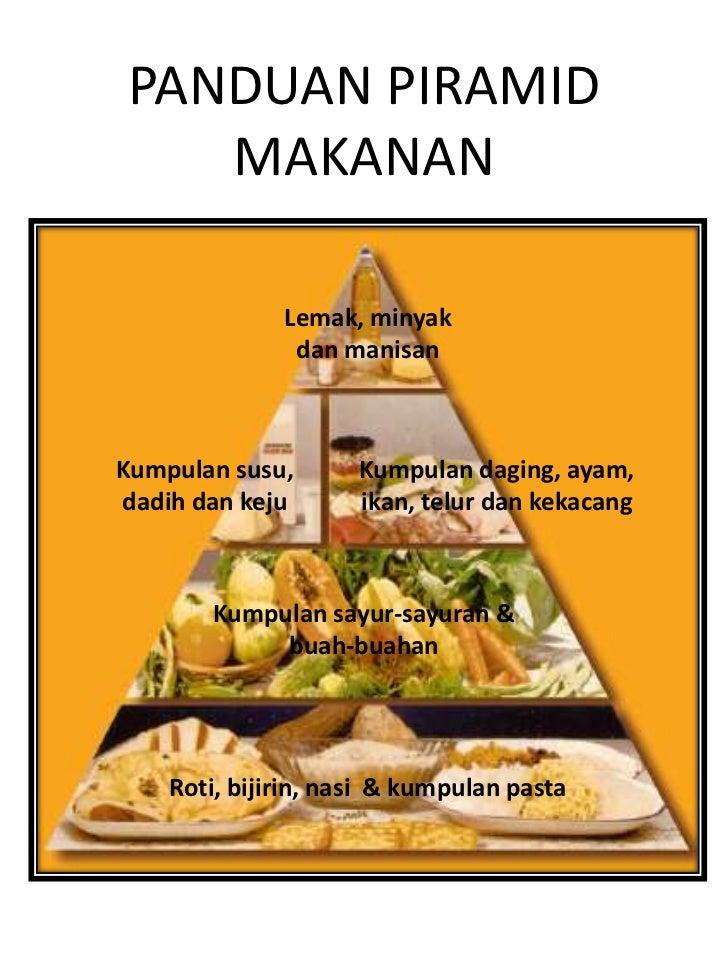 Makanan dan Amalan Pemakanan