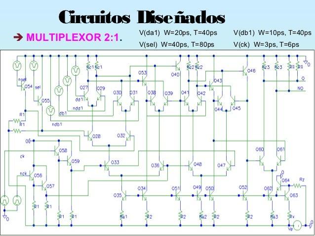 Circuitos Diseñados                     V(da1) W=20ps, T=40ps   V(db1) W=10ps, T=40ps MULTIPLEXOR 2:1.                   ...