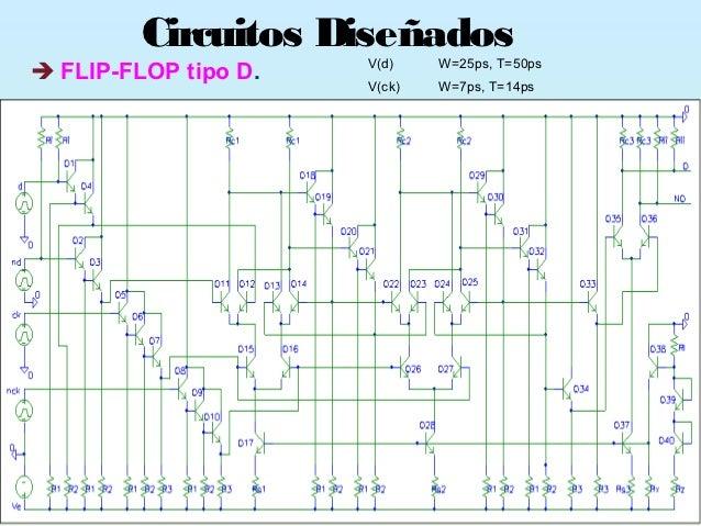Circuitos Diseñados                      V(d)    W=25ps, T=50ps FLIP-FLOP tipo D.   V(ck)   W=7ps, T=14ps