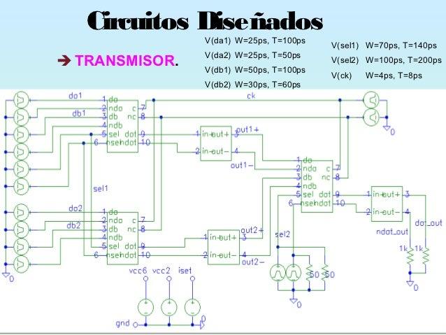 Circuitos Diseñados                V(da1) W=25ps, T=100ps                                         V(sel1) W=70ps, T=140ps ...
