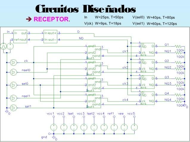 Circuitos Diseñados              In   W=25ps, T=50ps   V(sel0) W=40ps, T=80ps RECEPTOR.   V(ck) W=9ps, T=18ps   V(sel1) W...