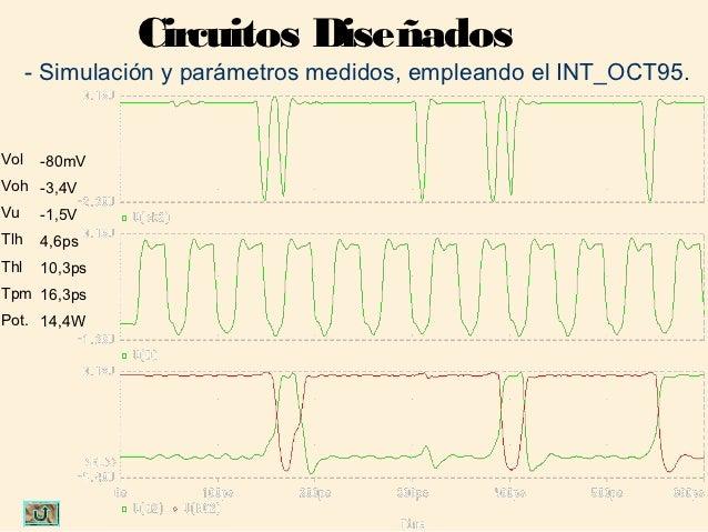 Circuitos Diseñados      - Simulación y parámetros medidos, empleando el INT_OCT95.Vol    -80mVVoh -3,4VVu     -1,5VTlh   ...