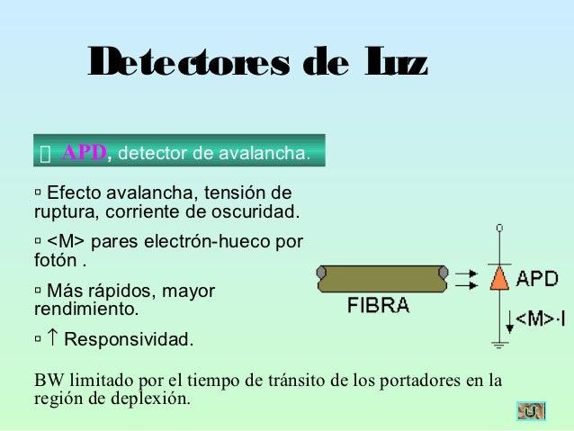 Detectores de Luz   APD, detector de avalancha. Efecto avalancha, tensión deruptura, corriente de oscuridad. <M> pares e...