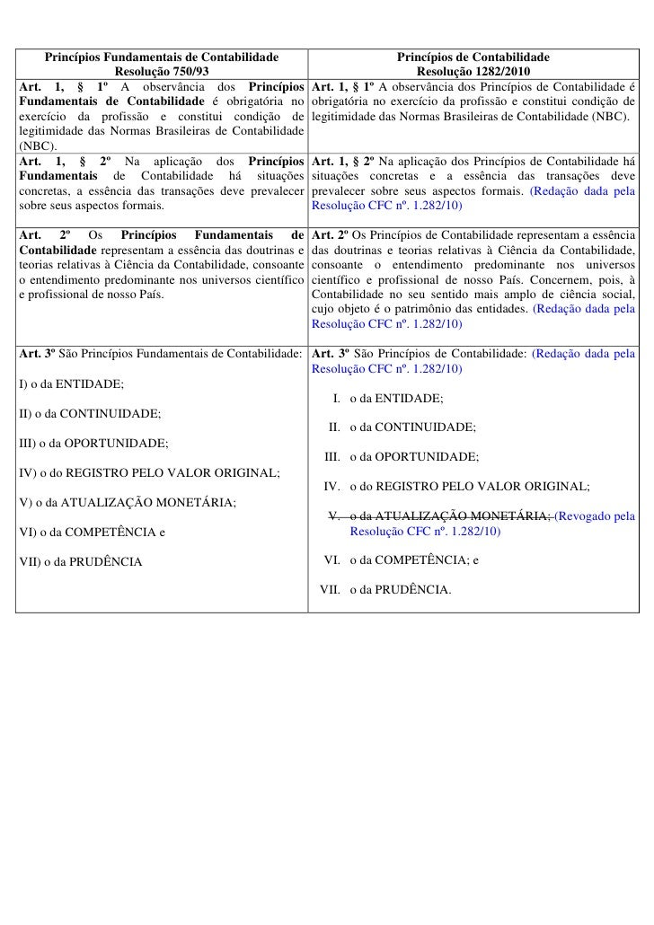 Princípios Fundamentais de Contabilidade                            Princípios de Contabilidade                   Resoluçã...