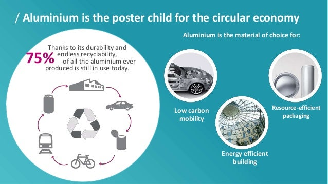 the characteristics of aluminium and the efficiency of aluminium recycling Second, recycling these aluminum cans generates 95% of the energy savings  ( yet astoundingly durable) which makes for increased fuel efficiency in trucks.