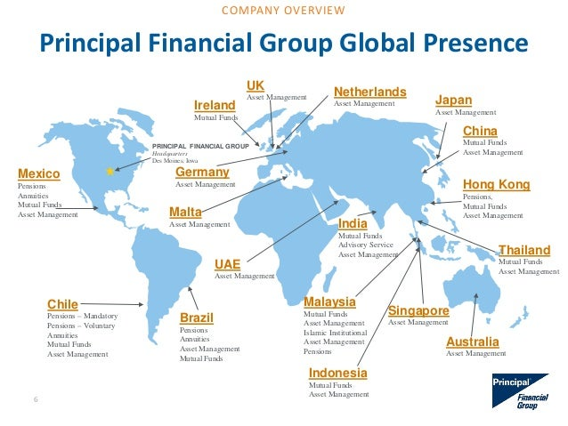 Principal Financila Group 45