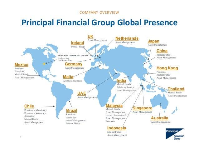 Principle Finance Group 57