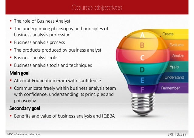 IQBBA® - Foundation Level Business Analyst Slide 3
