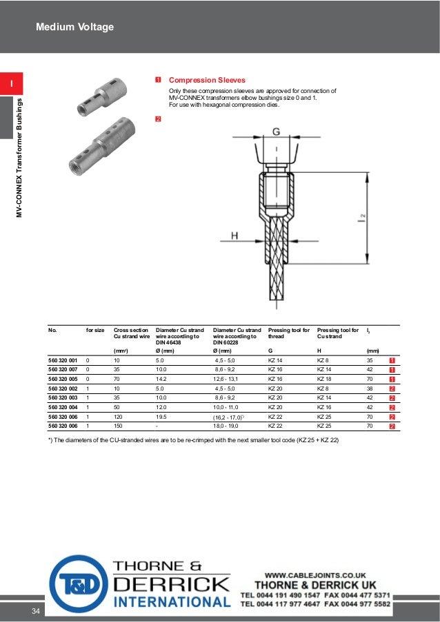 pfisterer cable fittings 11kv 33kv 52kv pfisterer mvconnex inner cone plugs pluggable connection system 34 638?cb=1428925024 pfisterer cable fittings 11kv 33kv 52kv pfisterer mv connex inner c  at bakdesigns.co