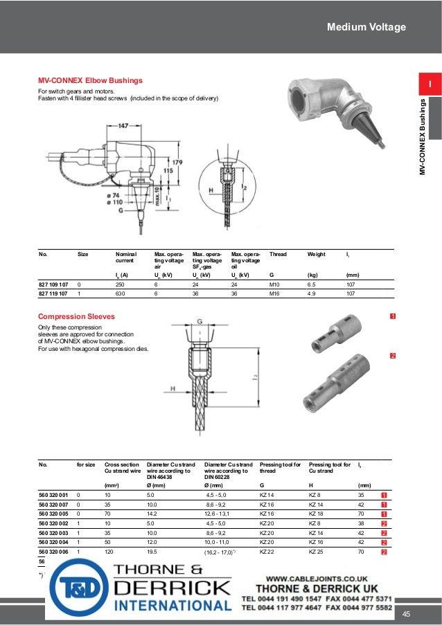 pfisterer cable fittings 11kv 33kv 52kv pfisterer mvconnex inner cone plugs pluggable connection system 45 638?cb=1428925024 pfisterer cable fittings 11kv 33kv 52kv pfisterer mv connex inner c  at bakdesigns.co