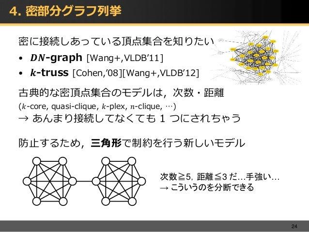 大規模ネットワークの性質と先端...