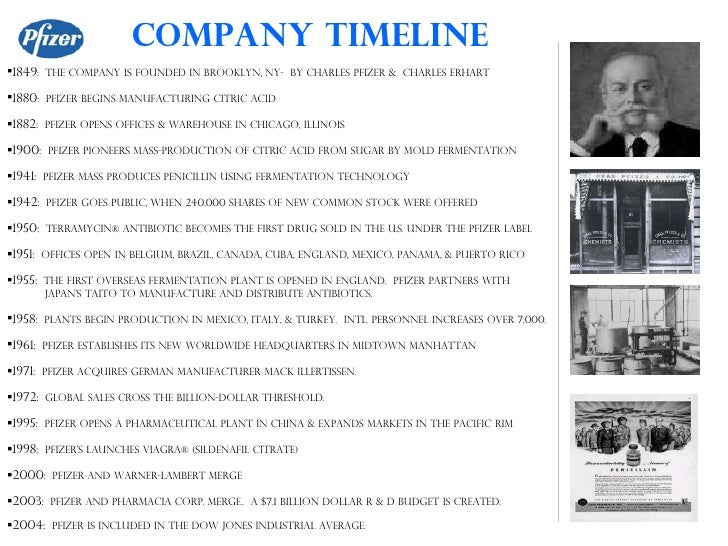 Pfizer Family Products--a Window Into The 1950s, by guest blogger ...