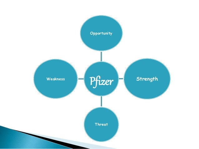 swot analysis pfizer Pfizer inc (pfe) - financial and strategic swot analysis review pfizer inc (pfe) - financial and strategic swot analysis review - provides you - market research report and industry analysis.