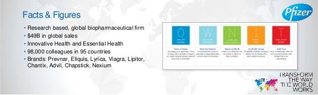 Pfizer: Global Payroll at the Center of an HR Evolution  Slide 2