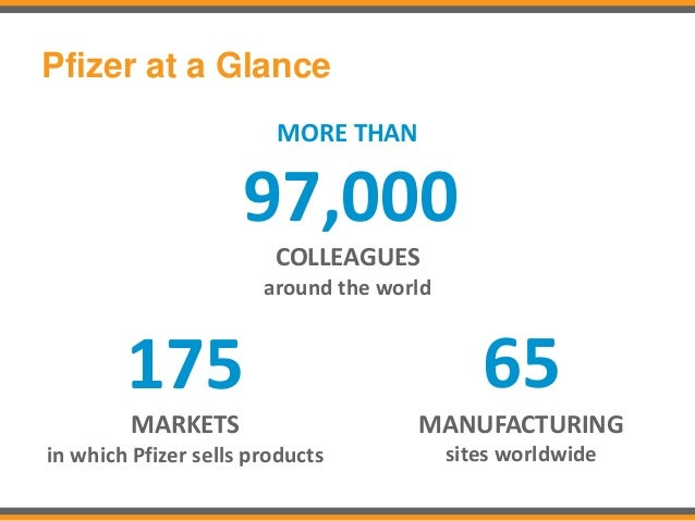 Case Study: Success Story of Pfizer Inc