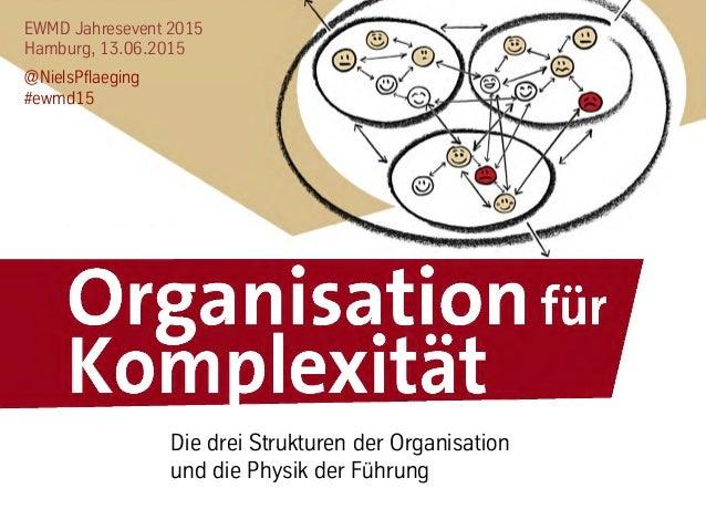 EWMD Jahresevent 2015 Hamburg, 13.06.2015 @NielsPflaeging #ewmd15 Die drei Strukturen der Organisation und die Physik der ...