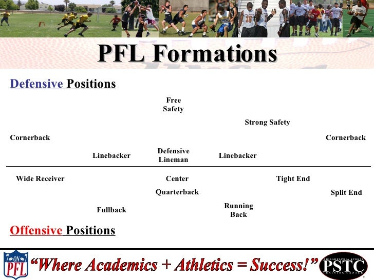 7 on 7 passing football league coaches presentation for Football league positions