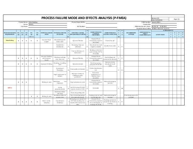 process fmea template pfmea for rotor stacking of alternators