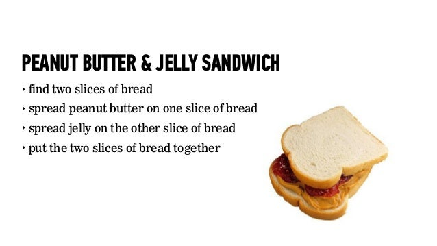 PEANUT BUTTER & JELLY SANDWICH‣ find two slices of bread‣ spread peanut butter on one slice of bread‣ spread jelly on the ...