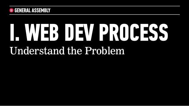 I. WEB DEV PROCESSUnderstand the Problem
