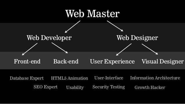 Web MasterWeb Developer Web DesignerFront-end Back-end Visual DesignerUser ExperienceUser-Interface Information Architectu...