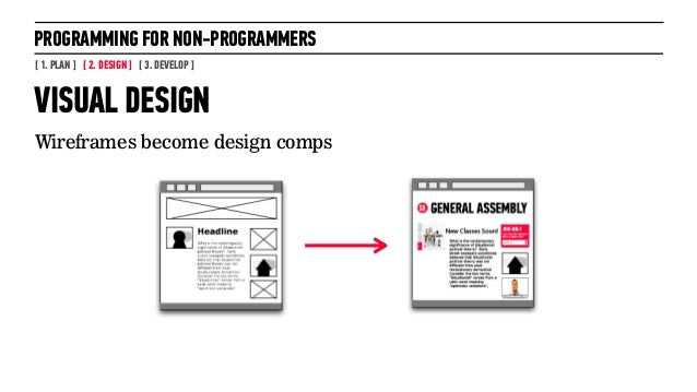 PROGRAMMING FOR NON-PROGRAMMERS[ 1. PLAN ] [ 2. DESIGN ] [ 3. DEVELOP ]VISUAL DESIGNWireframes become design comps25
