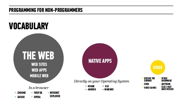 PROGRAMMING FOR NON-PROGRAMMERSOTHER‣ DECODE THEGENOME‣ XBOX‣ VIDEO GAMES‣ OTHERHARDWARE‣ ANYTHINGELSE I MAYHAVE MISSEDNAT...