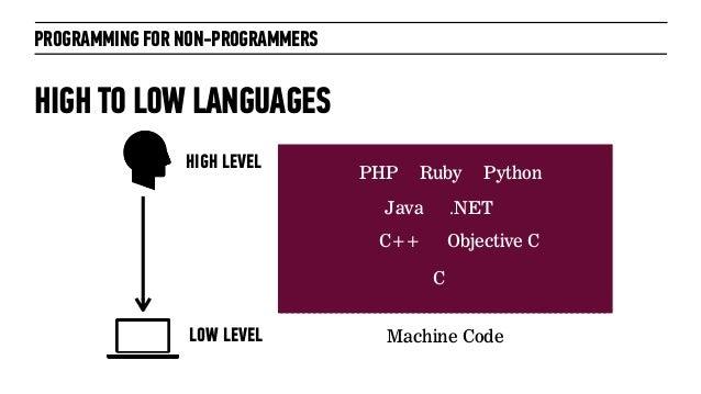 PROGRAMMING FOR NON-PROGRAMMERSMachine CodeLOW LEVELHIGH LEVELHIGH TO LOW LANGUAGESCPHP Ruby PythonJava .NETC++ Objective C