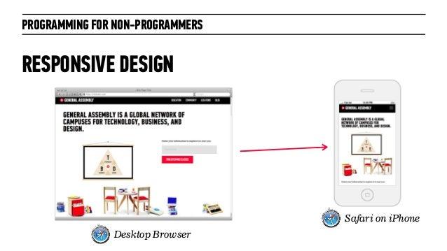 PROGRAMMING FOR NON-PROGRAMMERSRESPONSIVE DESIGNDesktop BrowserSafari on iPhone