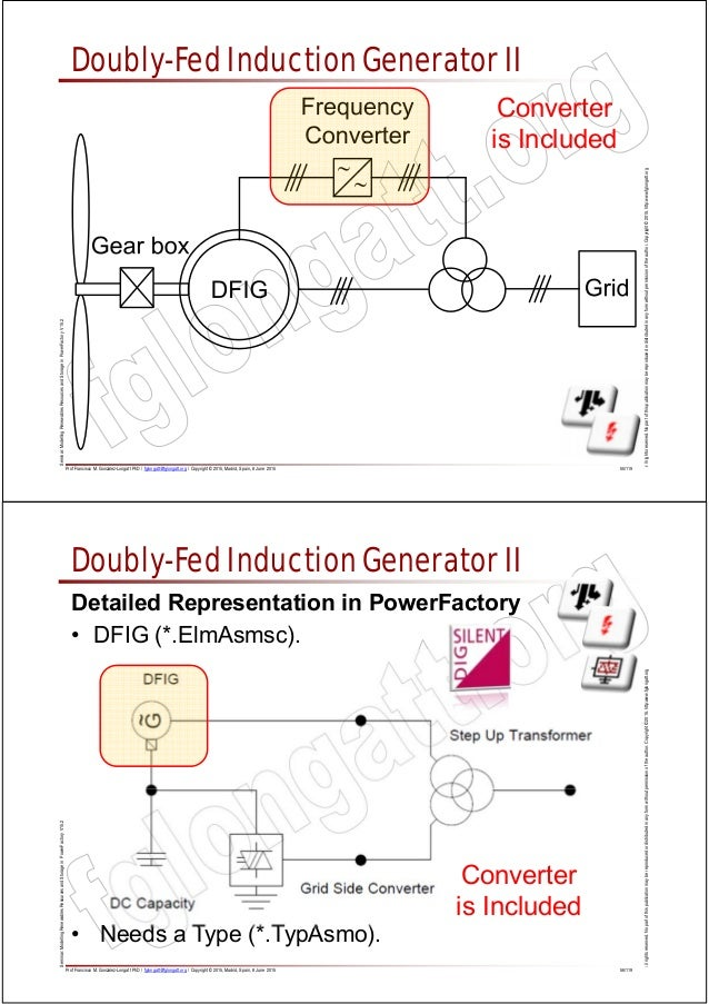 doubly fed induction generator phd thesis Doubly fed induction generator wind turbine systems subject to recurring symmetrical grid faults.